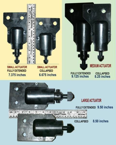 Kenco Actuators