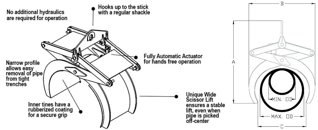 Pipe Lift Tech Specs