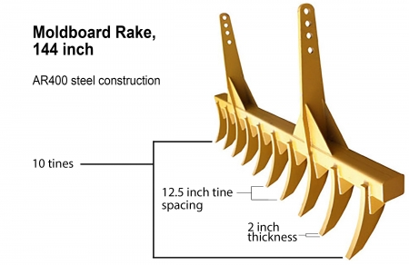 Dozer Moldboard Rake 144 Image
